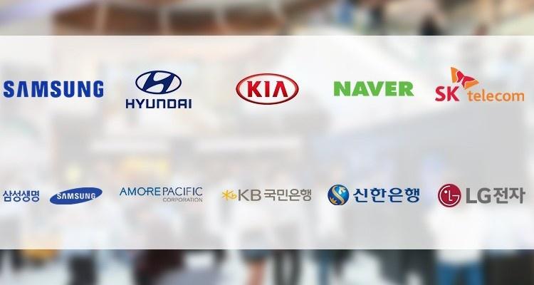 10 największych koreańskich firm